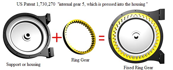 Adding a gear to the ring gear housing cover. US Patent 1,730,270.