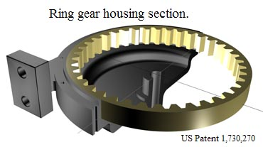 Simple cylindrical ring gear fits into a gear housing cover. US Patent 1,730,270.