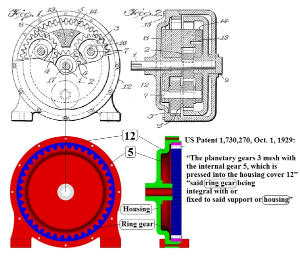 Engineering idea of a assembling ring gears by pressing a cylindrical gear into ring gear housing cover. US Patent 1,730,270.